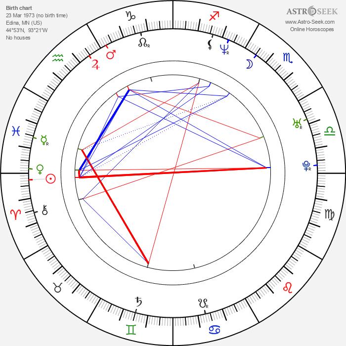 Chad Ferrin - Astrology Natal Birth Chart