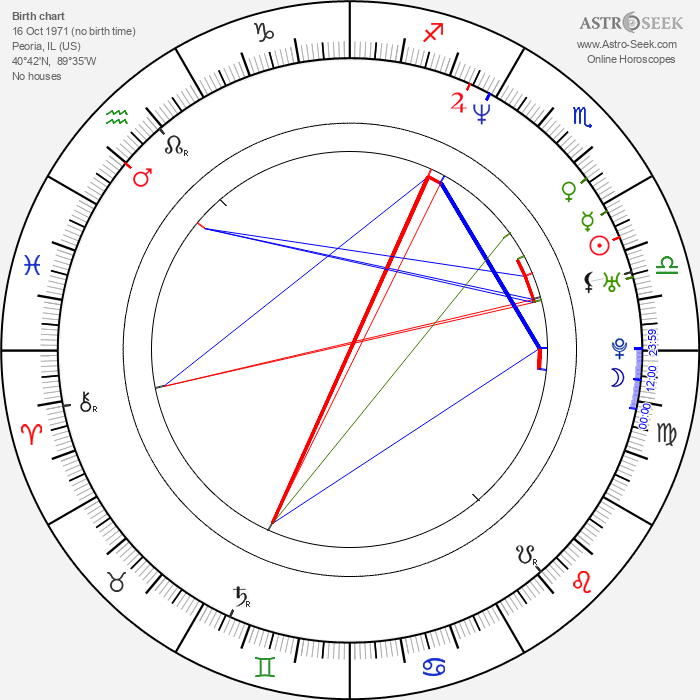 Chad Gray - Astrology Natal Birth Chart