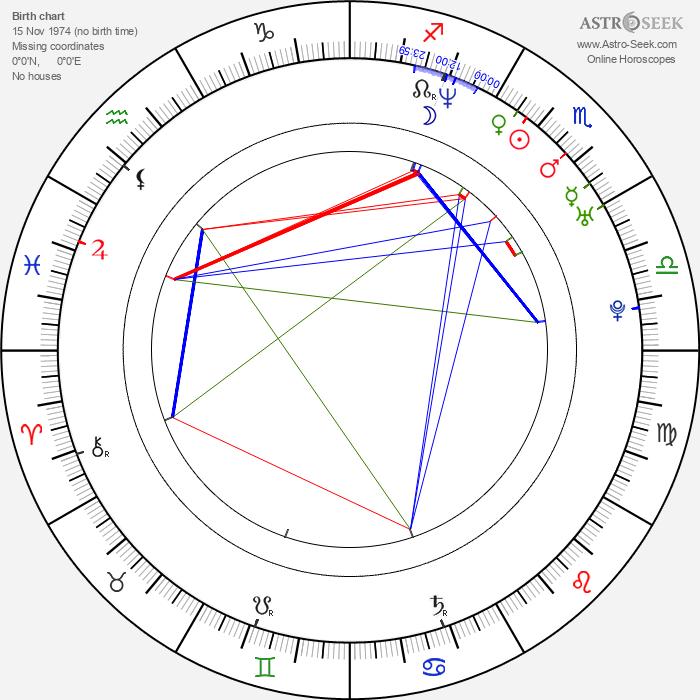 Chad Kroeger - Astrology Natal Birth Chart