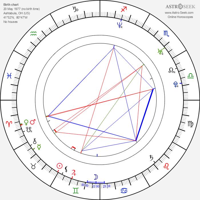 Chad Muska - Astrology Natal Birth Chart