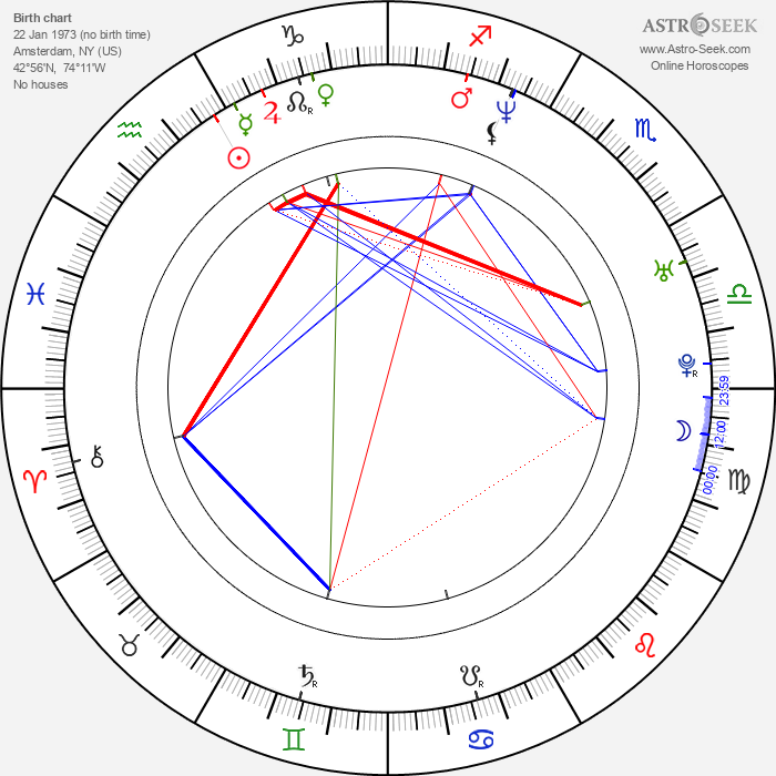 Chad Nell - Astrology Natal Birth Chart