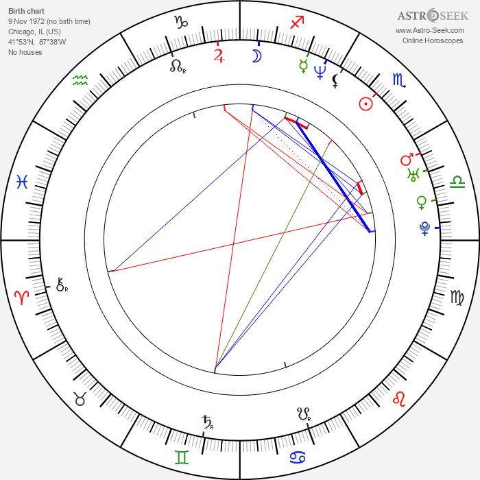 Chad Ortis - Astrology Natal Birth Chart
