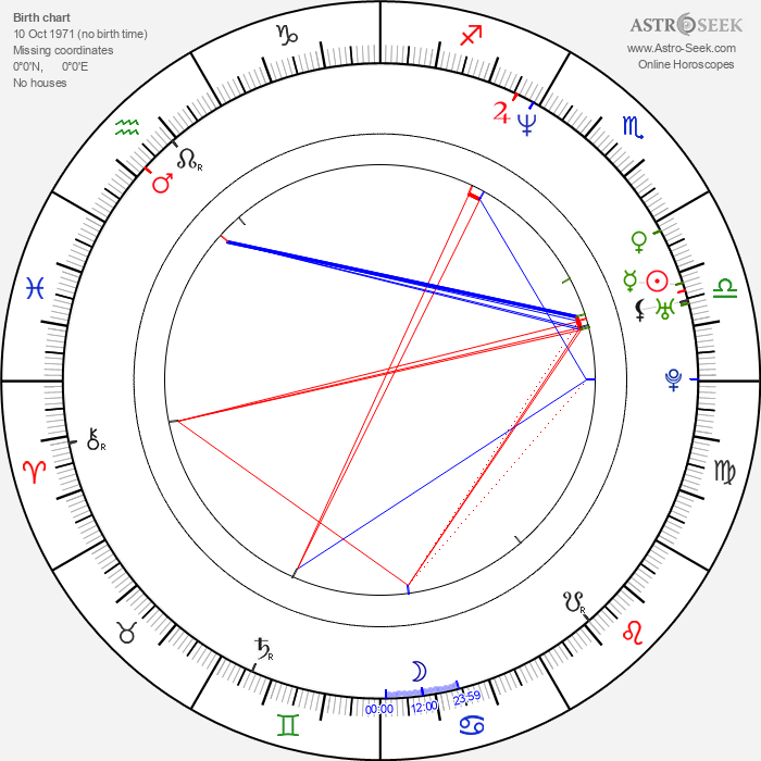 Chad Willett - Astrology Natal Birth Chart