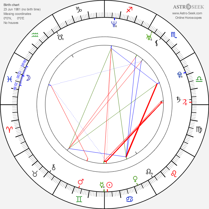 Chae Dong Ha - Astrology Natal Birth Chart