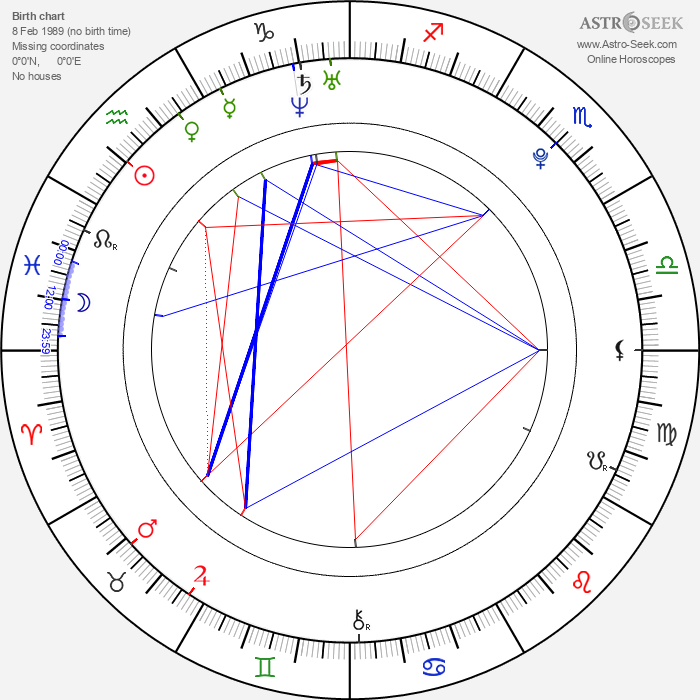 Chai Romruen - Astrology Natal Birth Chart