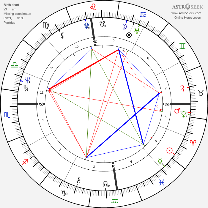 Chaka Khan - Astrology Natal Birth Chart
