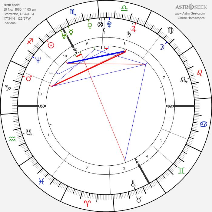 Chalisa Lewis - Astrology Natal Birth Chart