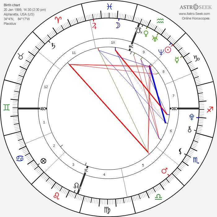 Chandler Daughter - Astrology Natal Birth Chart