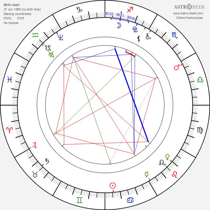 Chandler Riggs - Astrology Natal Birth Chart