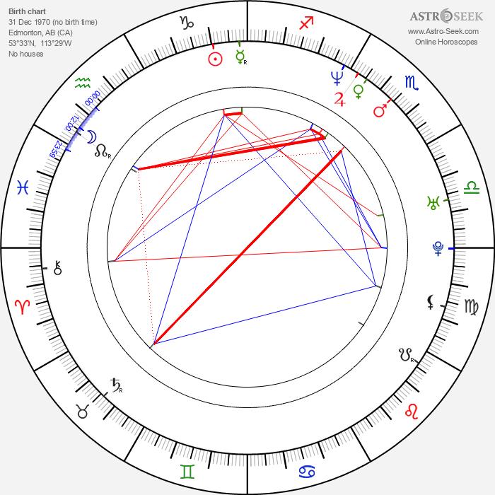 Chandra West - Astrology Natal Birth Chart