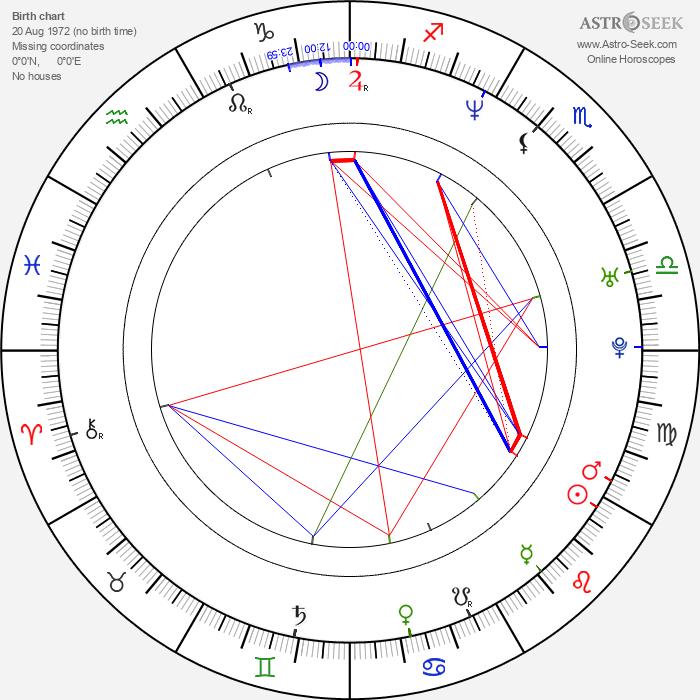 Chaney Kley - Astrology Natal Birth Chart
