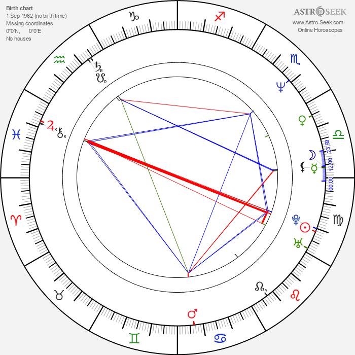 Chang-han Lee - Astrology Natal Birth Chart