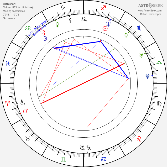 Chang Jung Lim - Astrology Natal Birth Chart