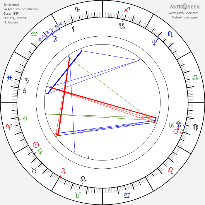 Chang-min Son - Astrology Natal Birth Chart