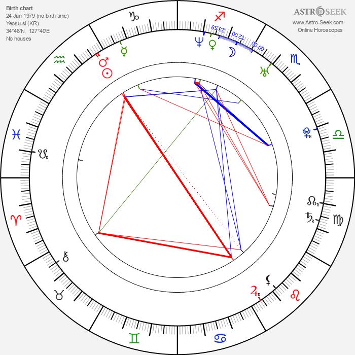 Chang-ui Song - Astrology Natal Birth Chart
