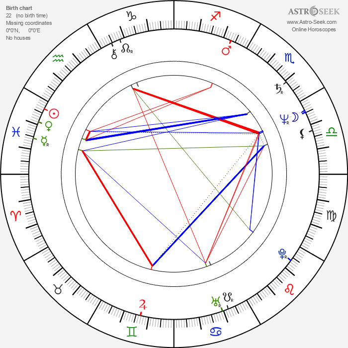Chang-wan Kim - Astrology Natal Birth Chart