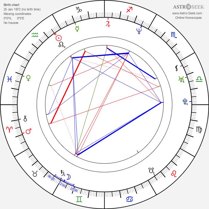 Chantal Andere - Astrology Natal Birth Chart