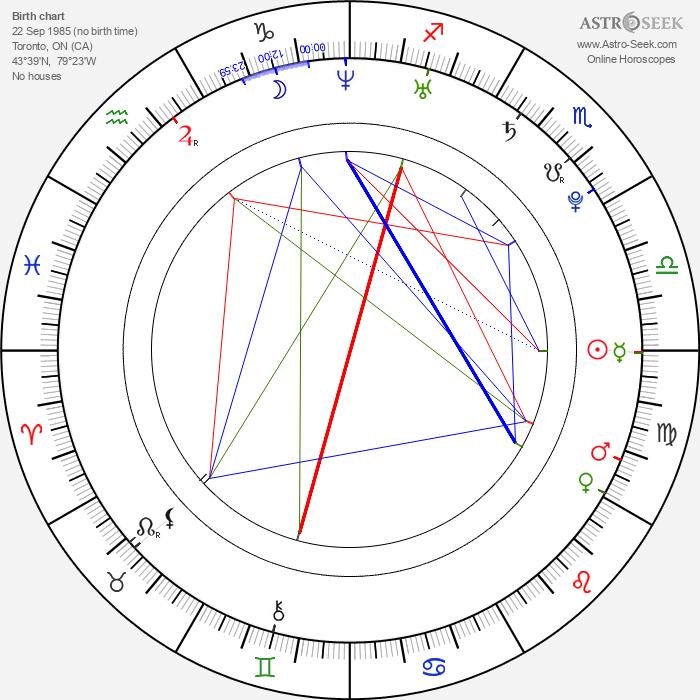 Chantal Leblanc-Everett - Astrology Natal Birth Chart