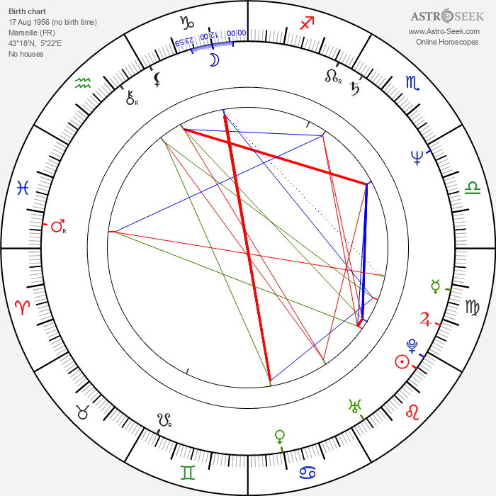 Chantal Poullain-Polívková - Astrology Natal Birth Chart