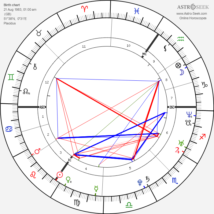 Chantelle Houghton - Astrology Natal Birth Chart