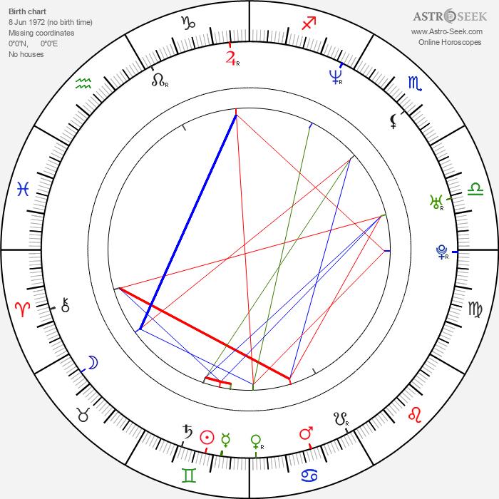 Chapman To - Astrology Natal Birth Chart