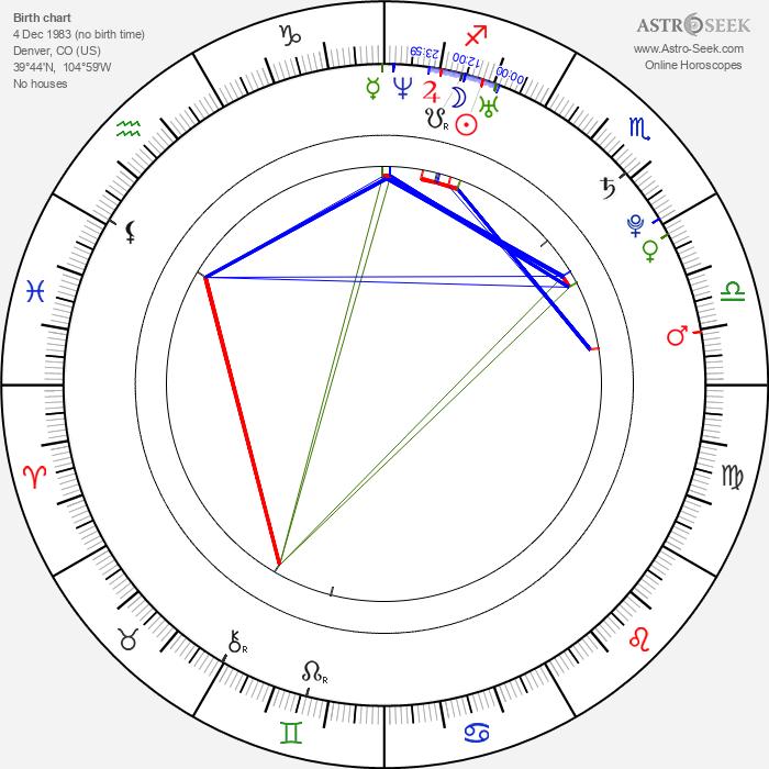 Charity Shea - Astrology Natal Birth Chart