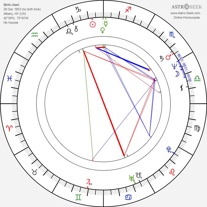 Charlayne Woodard - Astrology Natal Birth Chart
