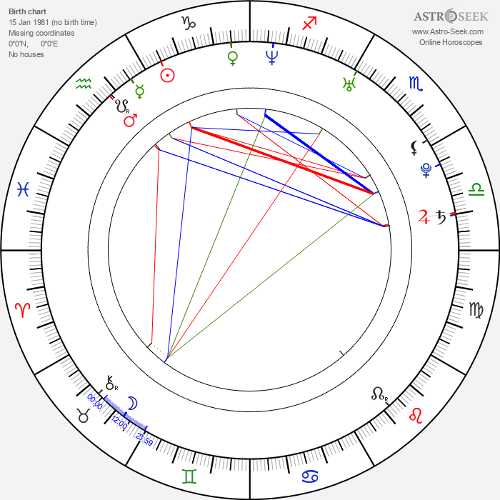 Charleene Closshey - Astrology Natal Birth Chart