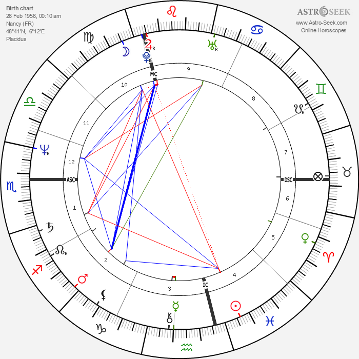 Charlélie Couture - Astrology Natal Birth Chart