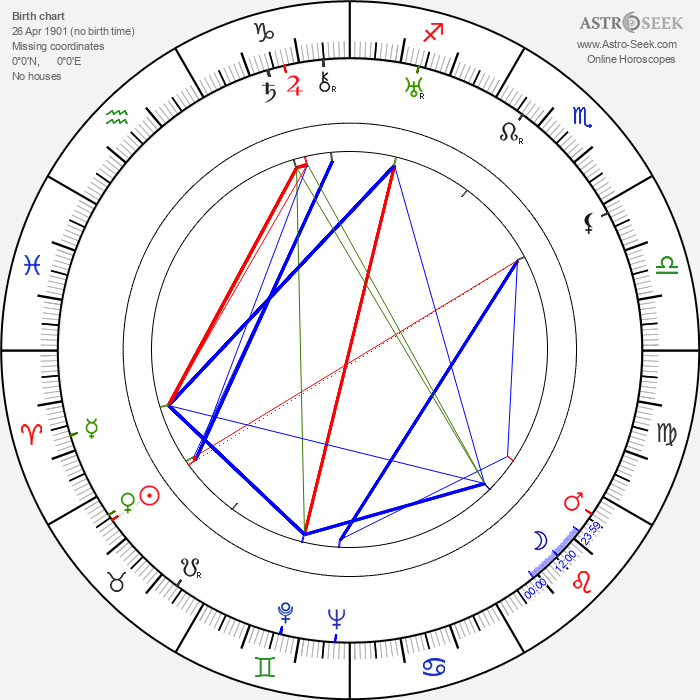 Charles Andre - Astrology Natal Birth Chart