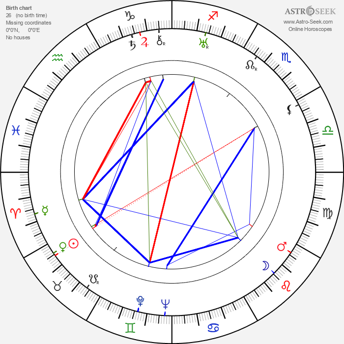 Charles Andre - Astrology Natal Birth Chart