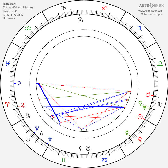 Charles Arling - Astrology Natal Birth Chart