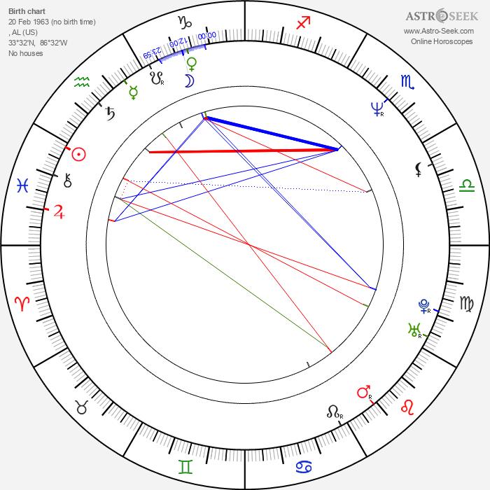 Charles Barkley - Astrology Natal Birth Chart