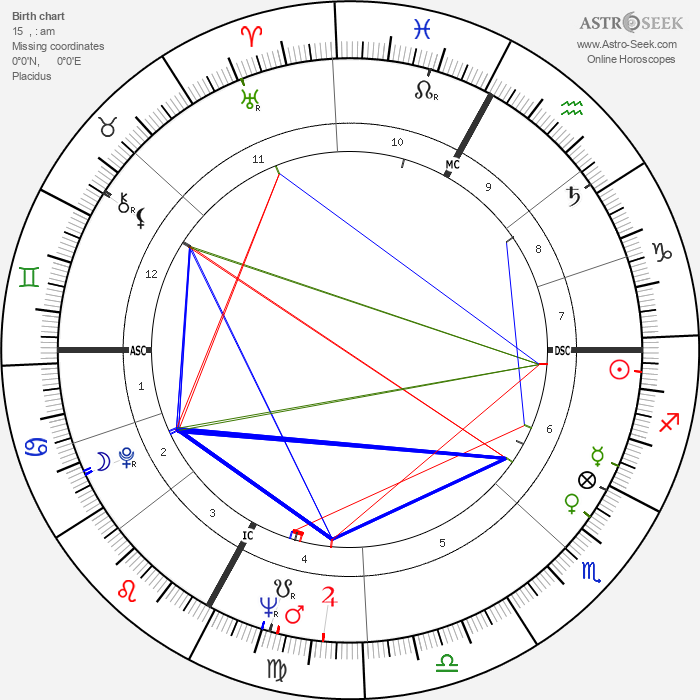 Charles Bozon - Astrology Natal Birth Chart