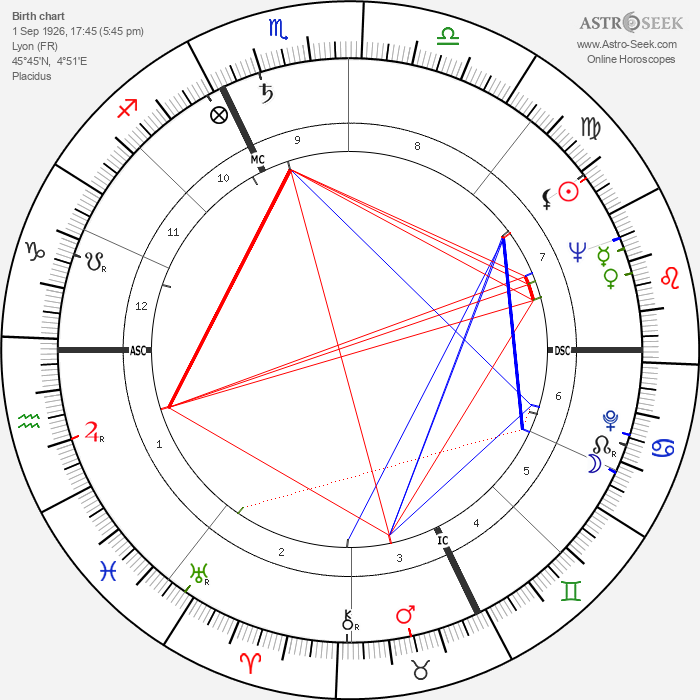 Charles Delfante - Astrology Natal Birth Chart