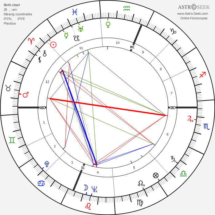 Charles Edward Isaacs - Astrology Natal Birth Chart