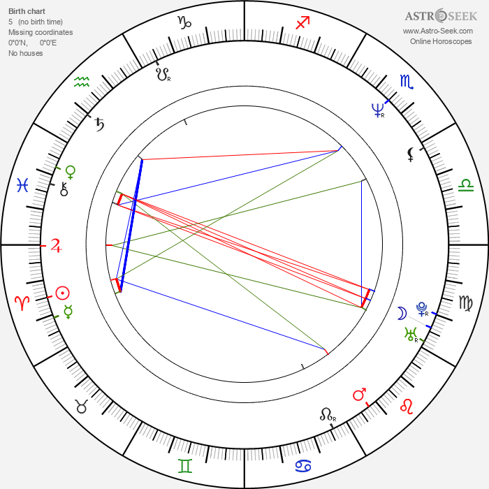 Charles Edwin Powell - Astrology Natal Birth Chart