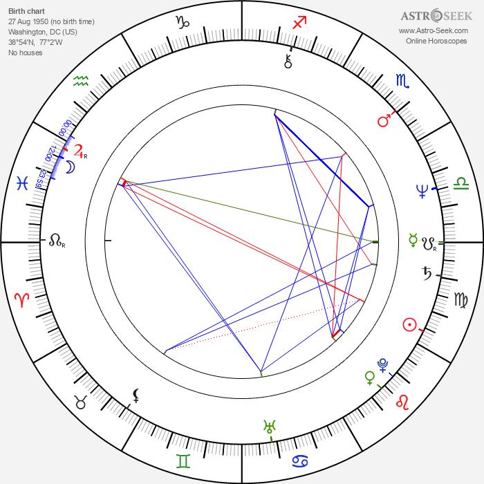 Charles Fleischer - Astrology Natal Birth Chart