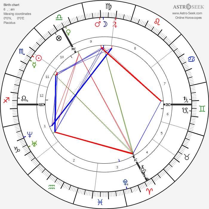 Charles Garnier - Astrology Natal Birth Chart