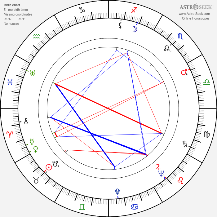 Charles H. Schneer - Astrology Natal Birth Chart