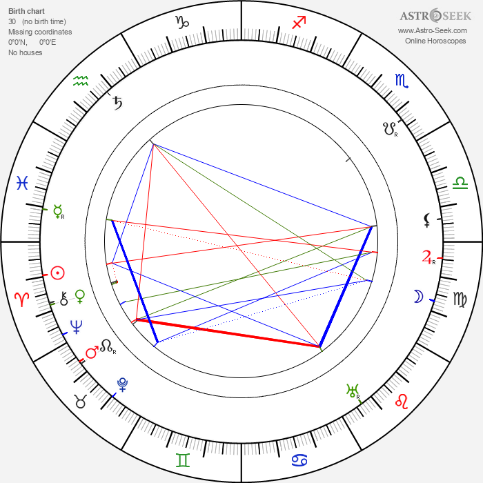 Charles Herbert Lightoller - Astrology Natal Birth Chart