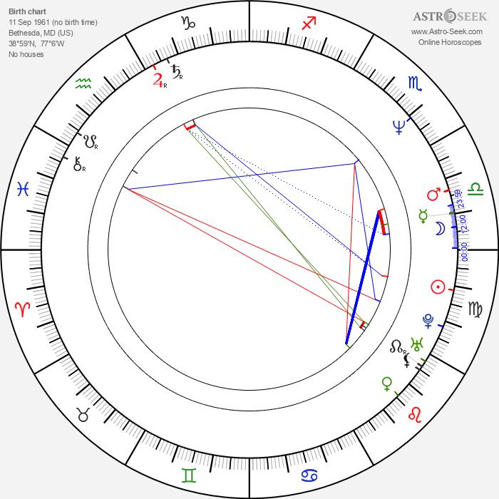 Charles J. D. Schlissel - Astrology Natal Birth Chart