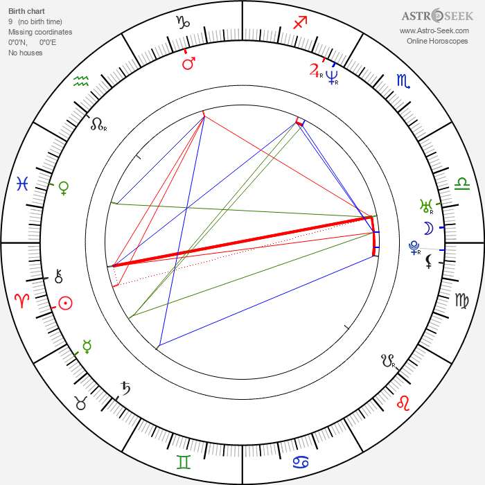 Charles Johnston - Astrology Natal Birth Chart