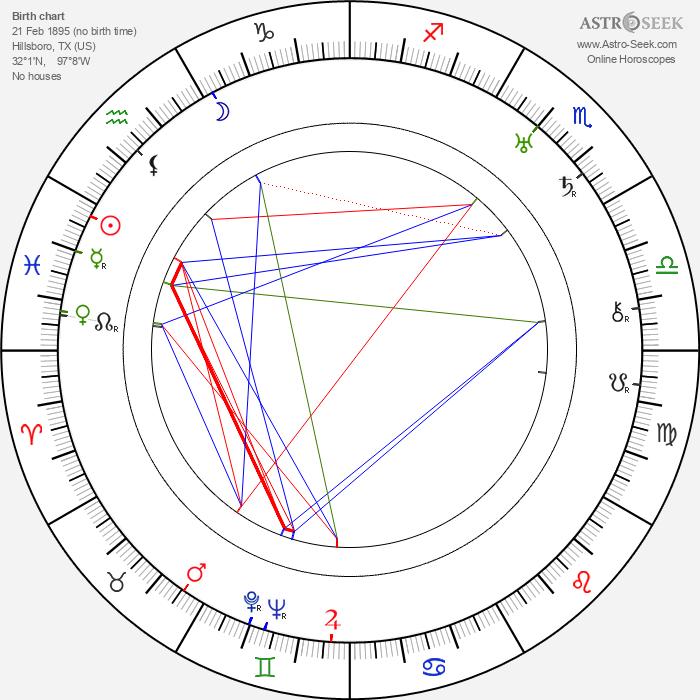 Charles King - Astrology Natal Birth Chart