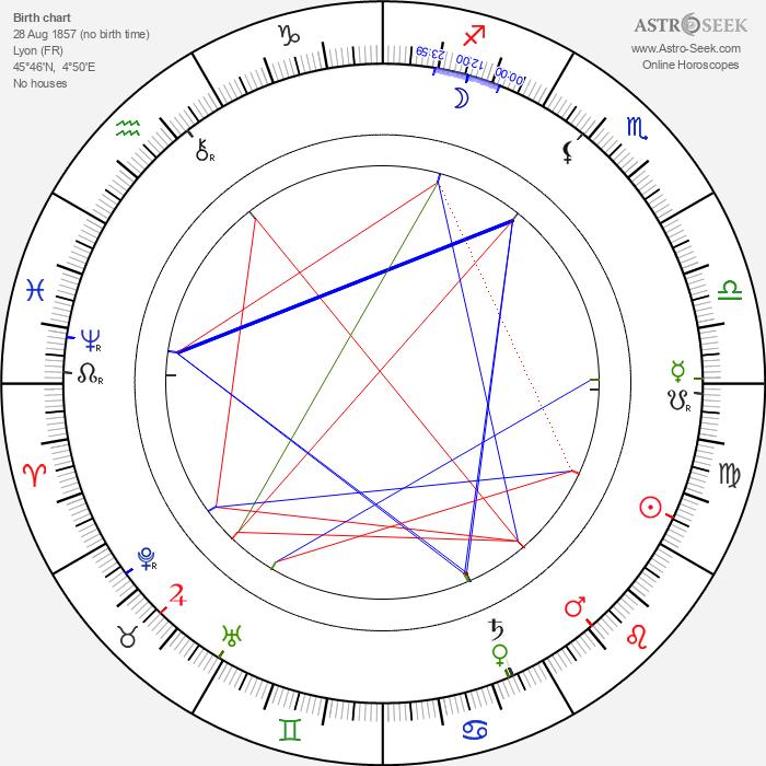 Charles Lamy - Astrology Natal Birth Chart