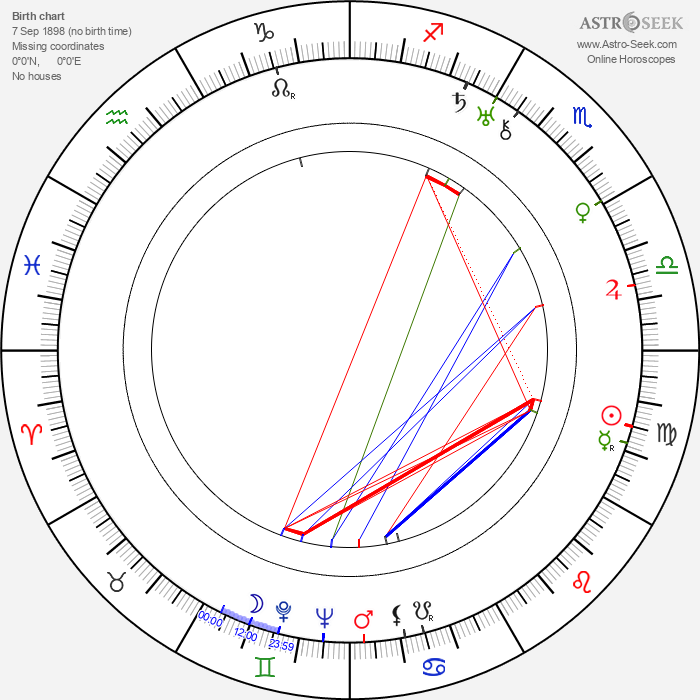 Charles Lautem - Astrology Natal Birth Chart