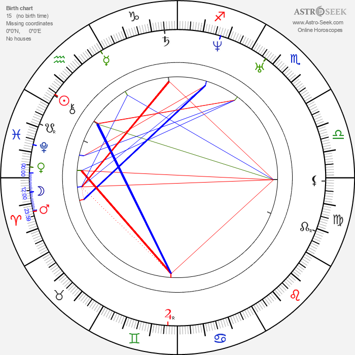 Charles Lewis Tiffany - Astrology Natal Birth Chart