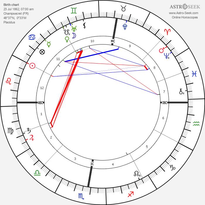 Charles-Lucien Leandre - Astrology Natal Birth Chart