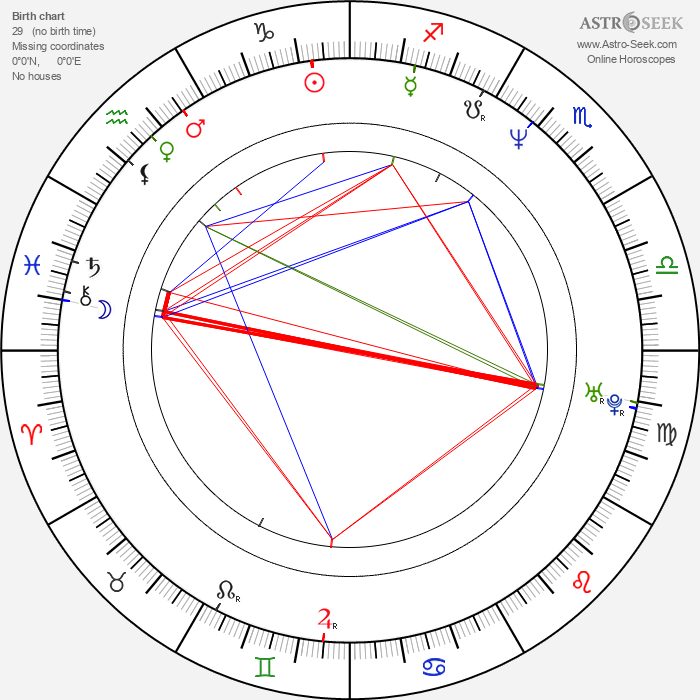 Charles Maquignon - Astrology Natal Birth Chart