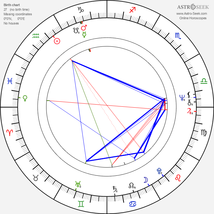 Charles Meshack - Astrology Natal Birth Chart